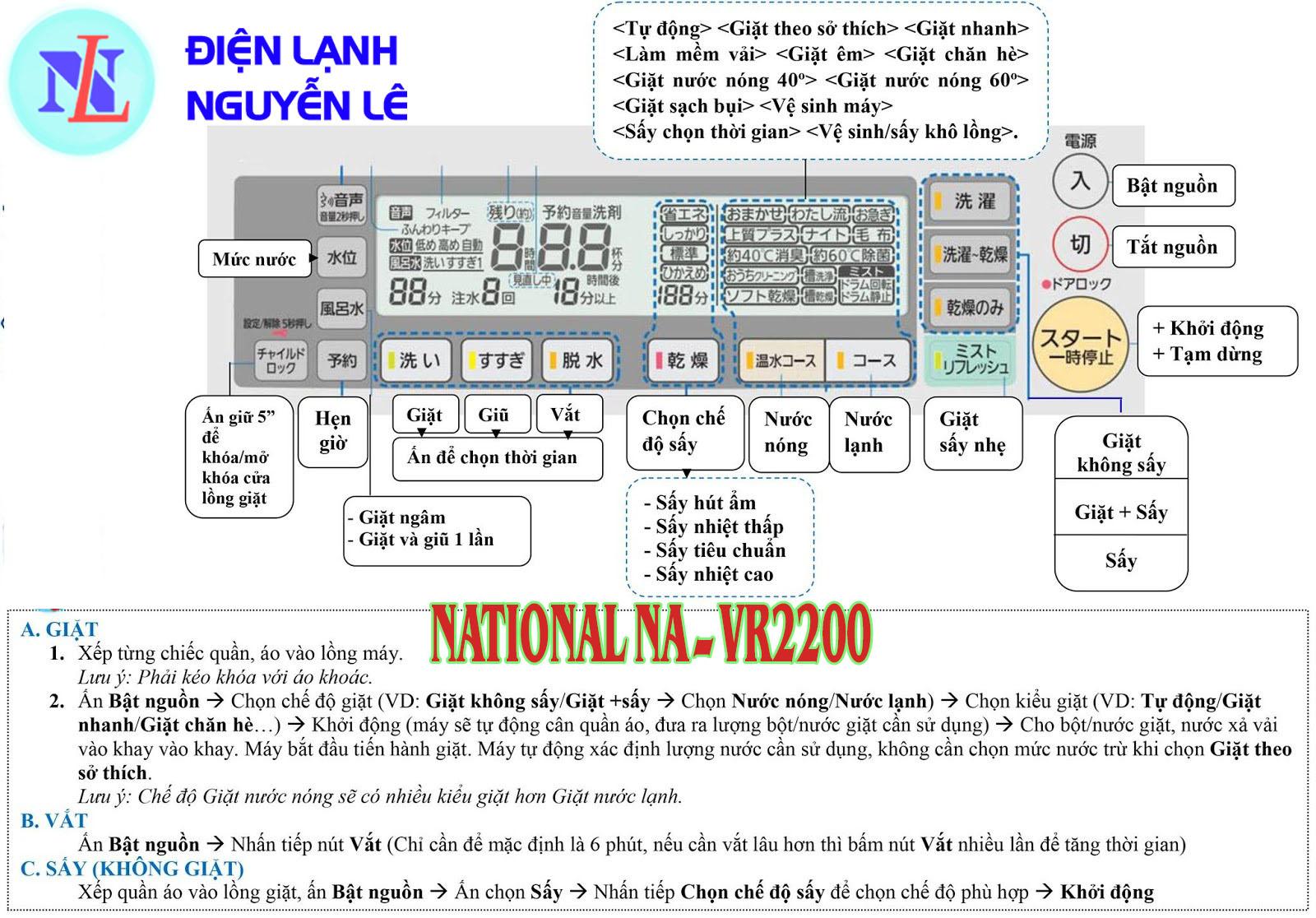 Bảng dịch máy giặt national NA-VR2200